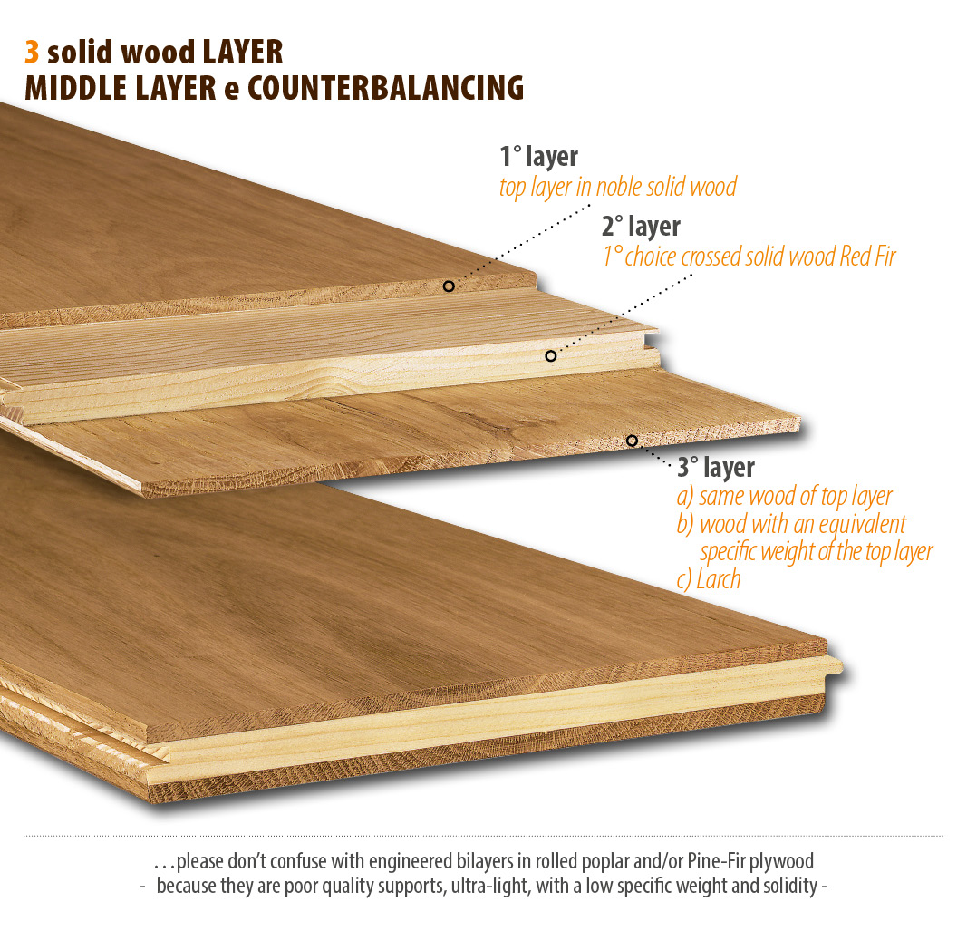 Three Layer Hardwood Flooring And Two Layer Middle Layer Cadorin