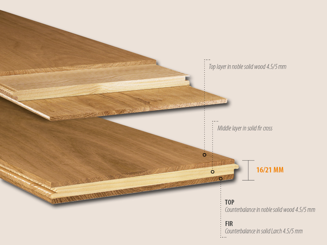 Three layers plank for engineered parquet flooring made in for What is engineering wood