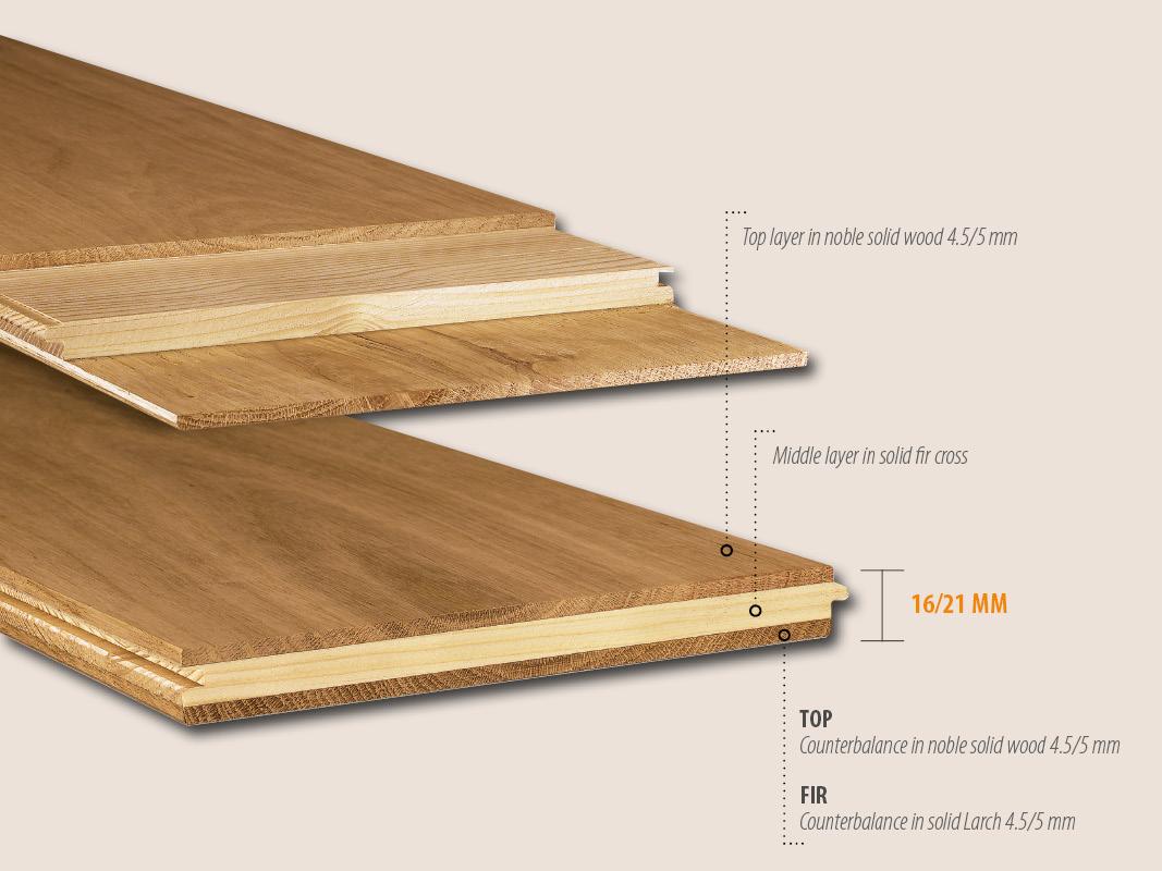 Hardwood Floor Thickness engineered hardwood diagram Thickness